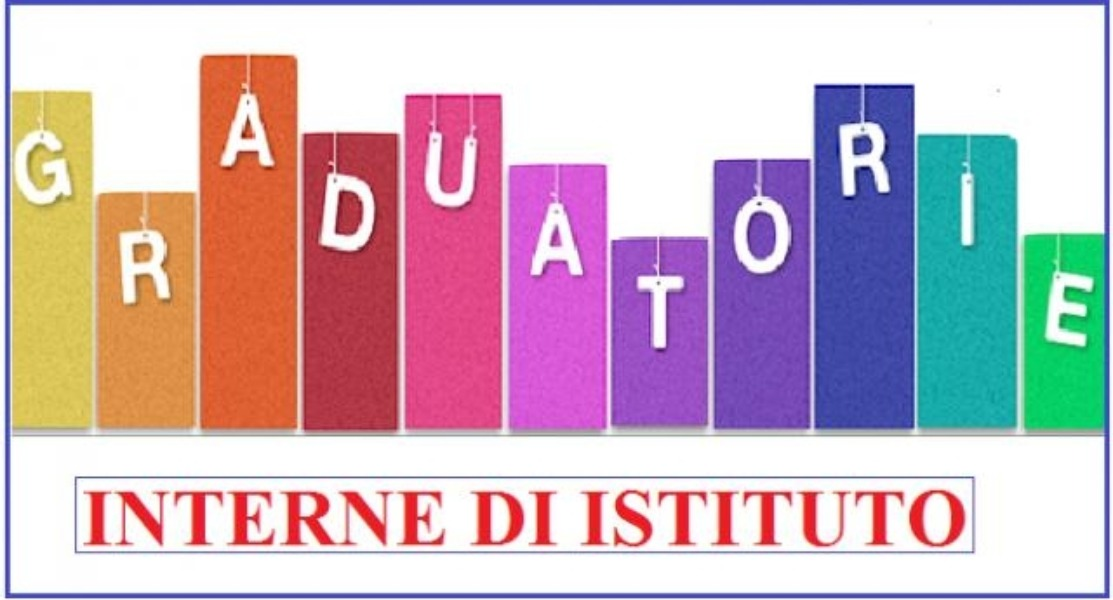 Graduatorie definitive soprannumerari a.s.2019 ...